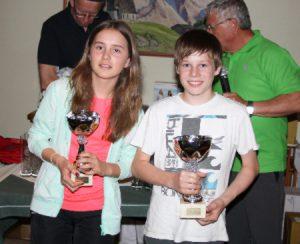Schülermeister Sophia und Jakob